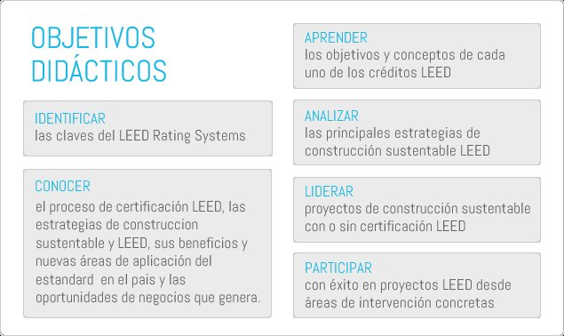 Objetivos didácticos del Buildgreen Education Day
